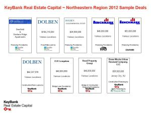 Northeast Region Tombstone Ads - 2013 NMHC